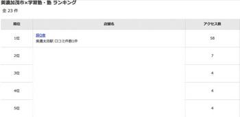 エキテンさん_10月分.jpg